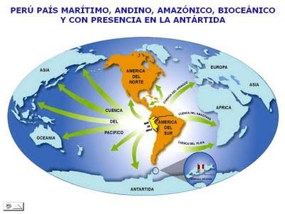 PERU PROYECCIÓN GEOPOLÍTICA