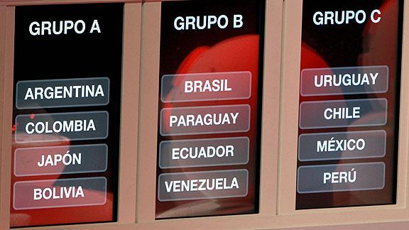 GRUPOS COPA AMERICA 2011