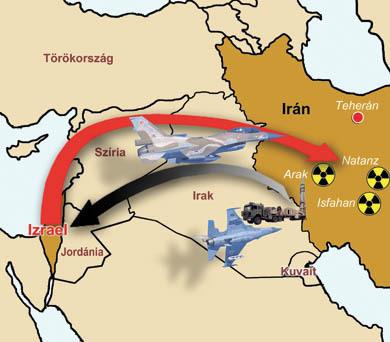 ISRAEL - IRAN