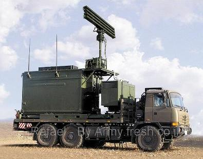ELM-2106 ATAR