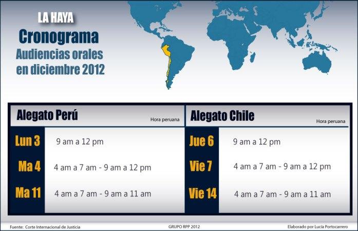 CALENDARIO EN LA HAYA - PERU CHILE