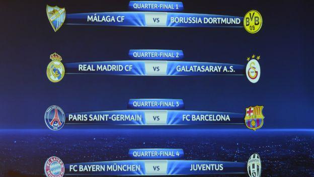 CUARTOS DE FINAL UEFA CHAMPIONS LEAGUE