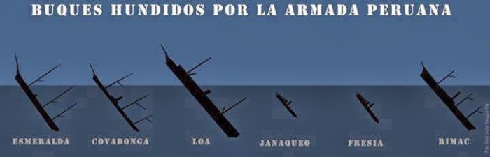 BUQUES CHILENOS HUNDIDOS