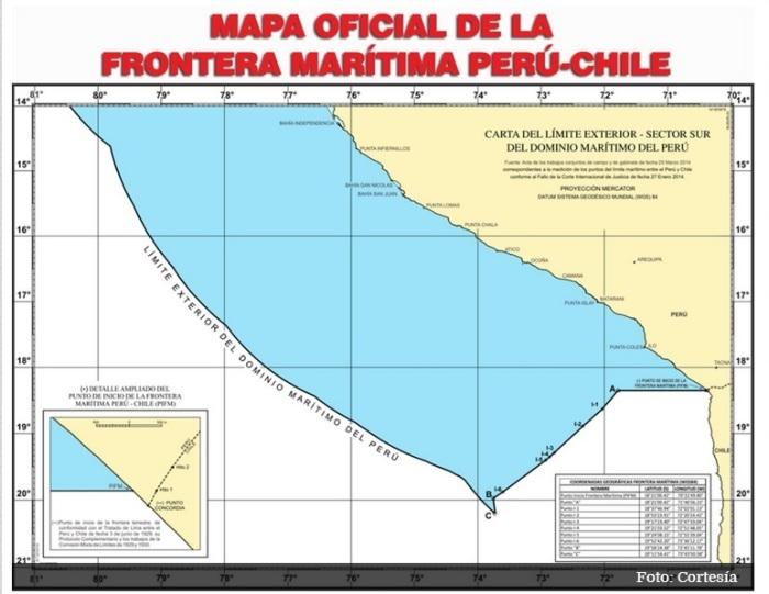 DOMINIO MARITIMO DEL PERU